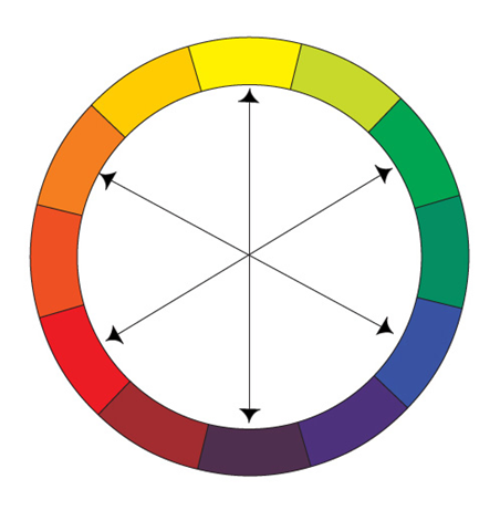 complementary color wheel